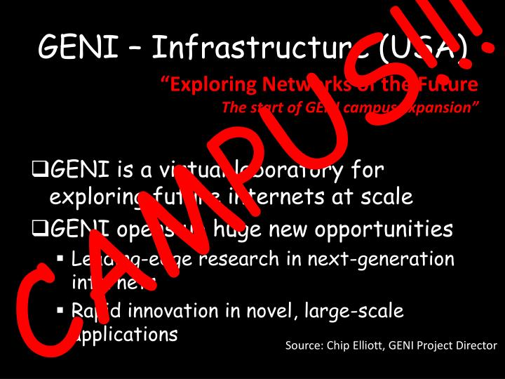 GENI – Infrastructure (USA)