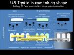 us ignite is now taking shape bridging cs experiments to next gen applications in cities