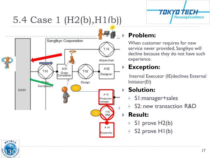 5.4 Case 1 (H2(b),H1(b))