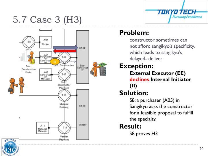 5.7 Case 3 (H3)
