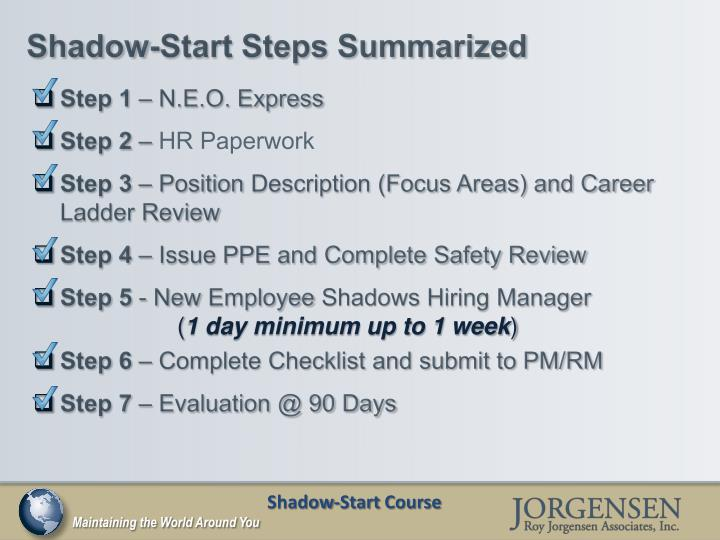 Shadow-Start Steps Summarized