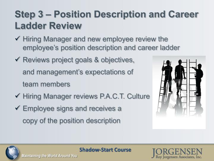 Step 3 – Position Description and Career Ladder Review