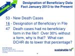 designation of beneficiary data fact january 2013 to the present