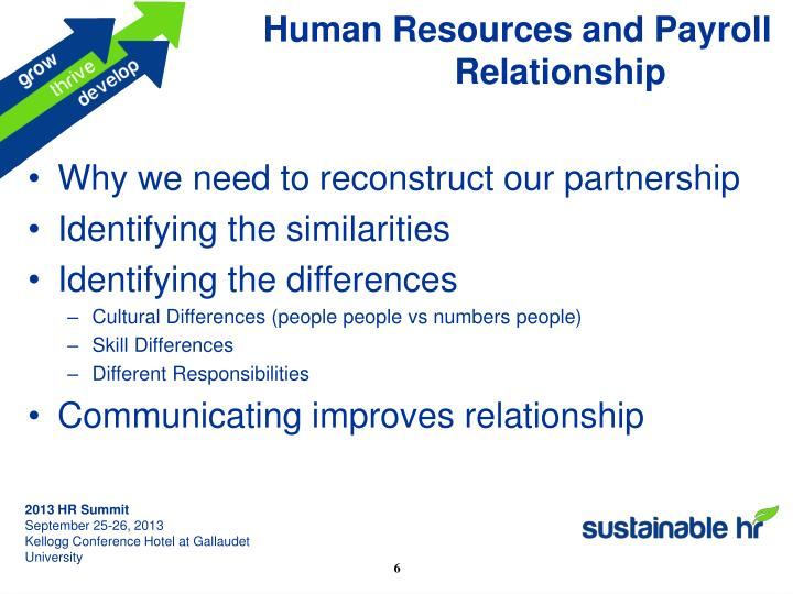 Human Resources and Payroll Relationship