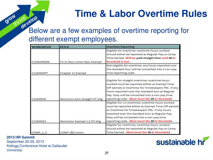 Time & Labor Overtime Rules
