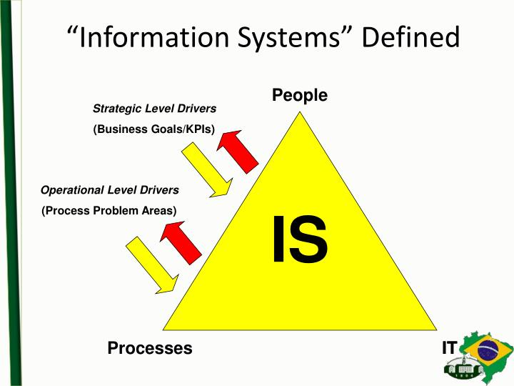 """Information Systems"" Defined"