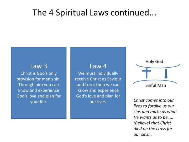 The 4 Spiritual Laws continued...