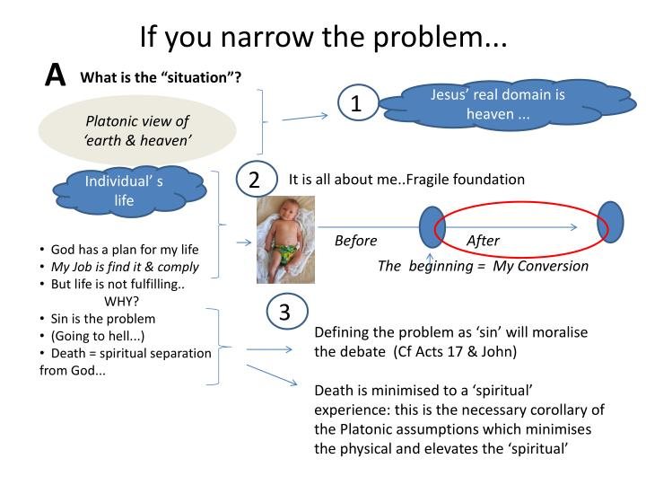 If you narrow the problem...