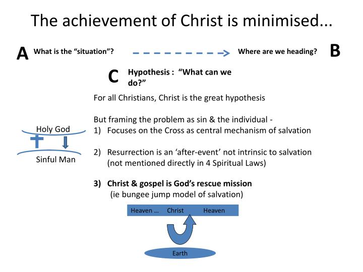 The achievement of Christ is minimised...