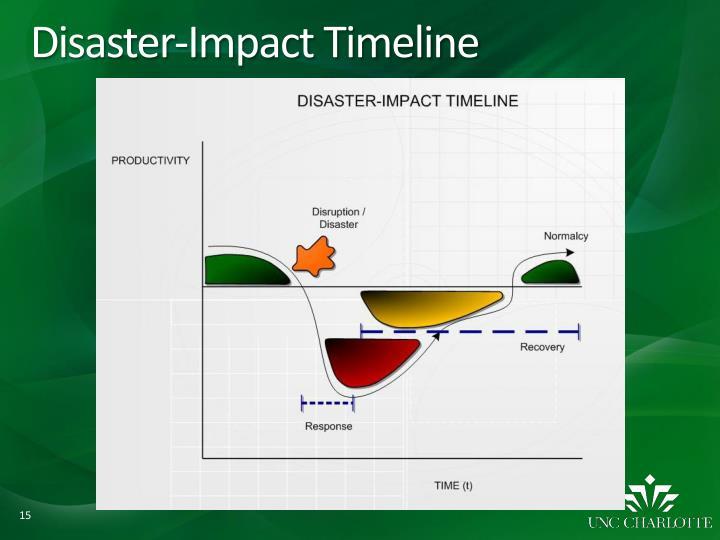 Disastrous impact essay