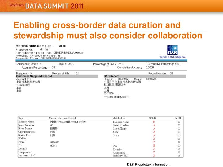 Enabling cross-border data curation and stewardship must also consider collaboration