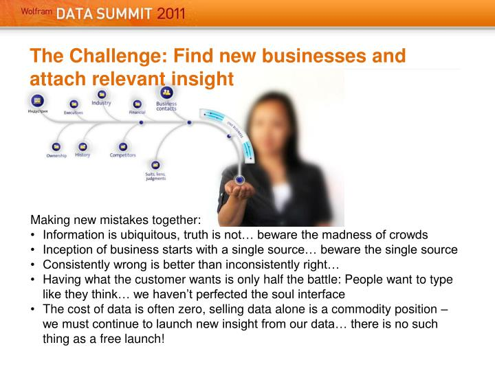 The Challenge: Find new businesses and attach relevant insight