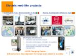 electric mobility projects