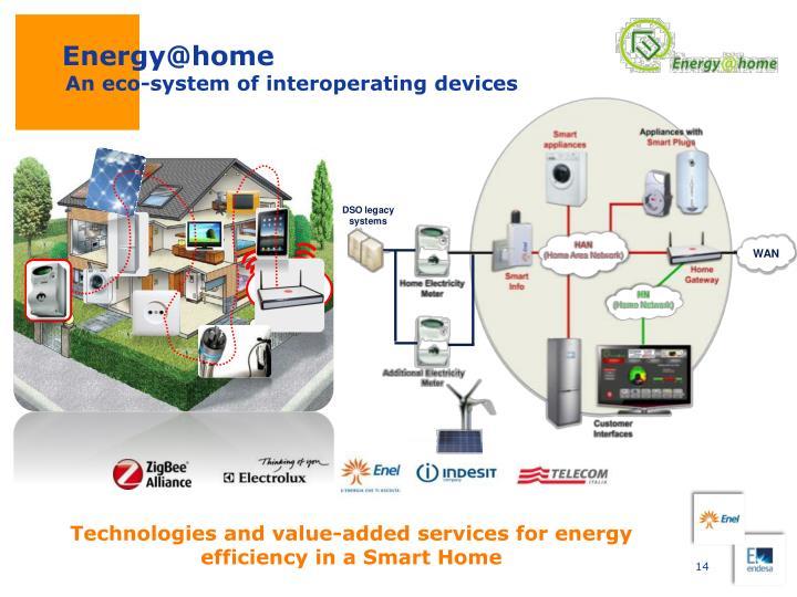 Energy@home