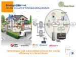 energy@home an eco system of interoperating devices