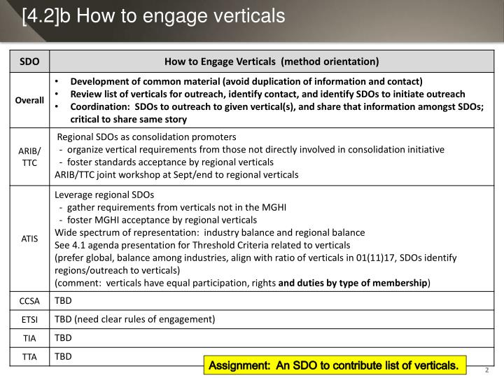 [4.2]b How to engage verticals