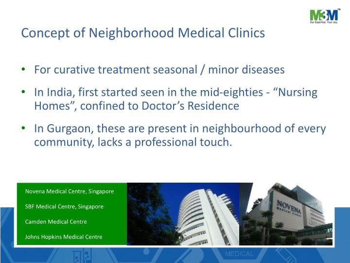 Concept of Neighborhood Medical Clinics