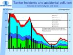 tanker incidents and accidental pollution includes all tankers types and sizes