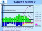 tanker supply1