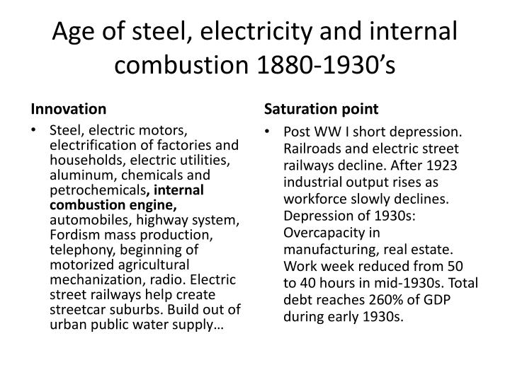Age of steel, electricity and internal