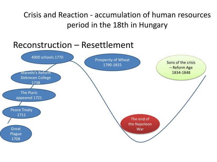 Crisis and Reaction - accumulation of human resources period in the 18th in Hungary