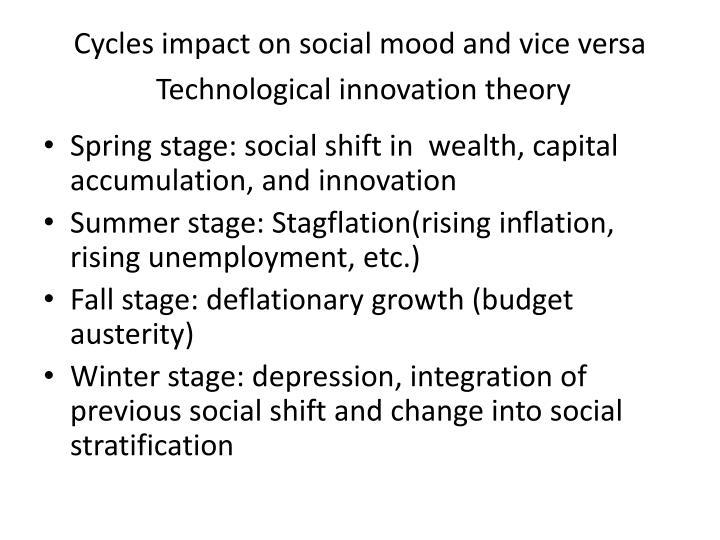 Cycles impact on social mood and vice versa