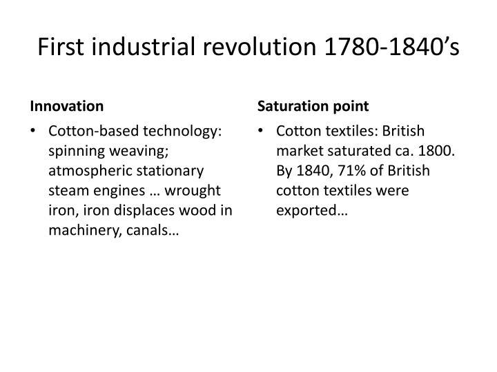 First industrial revolution 1780-1840's