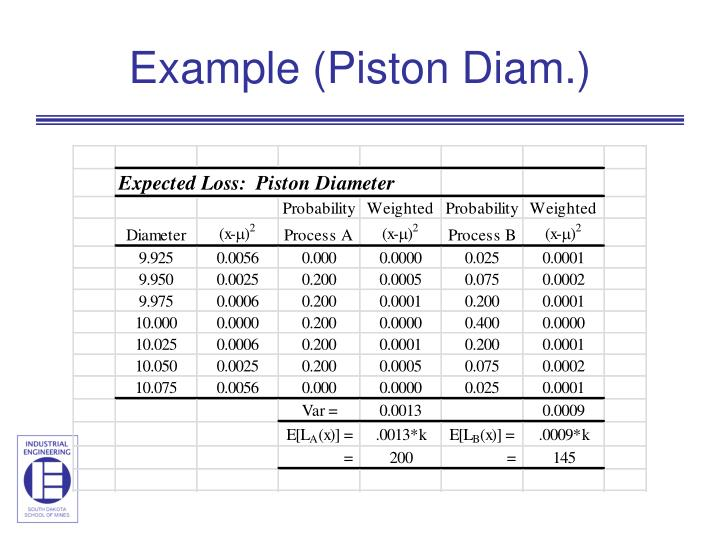 Example (Piston Diam.)