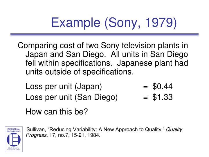 Example (Sony, 1979)