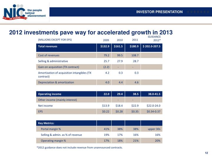 2012 investments pave way for accelerated growth in 2013