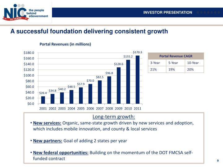 A successful foundation delivering consistent growth