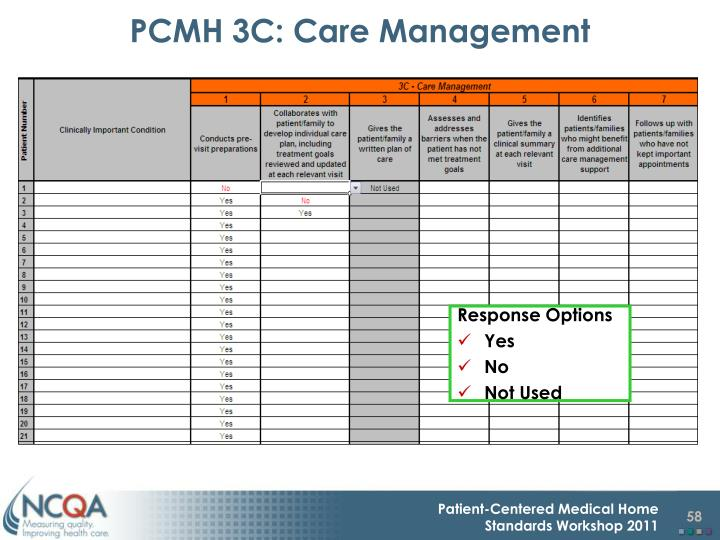 PCMH 3C: Care Management