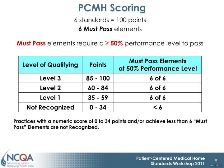 PCMH Scoring