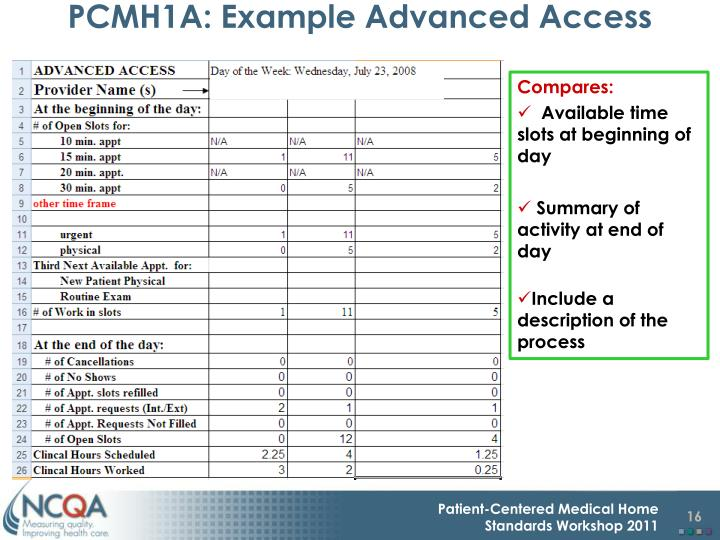 PCMH1A: Example Advanced Access