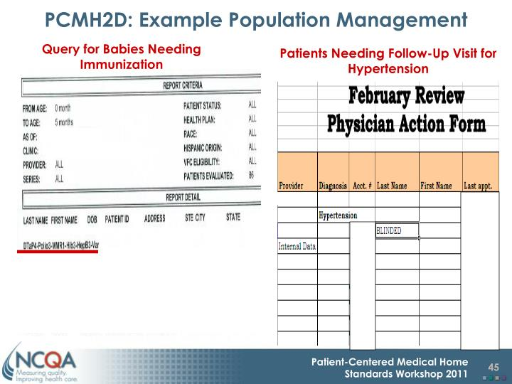 PCMH2D: Example Population Management