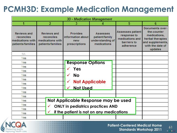 PCMH3D: Example Medication Management