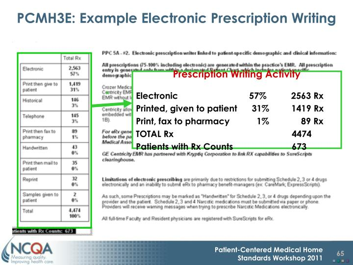 PCMH3E: Example Electronic Prescription Writing