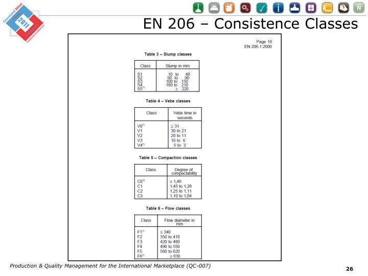 EN 206 – Consistence Classes
