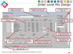 order level mix design6