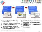 production management1