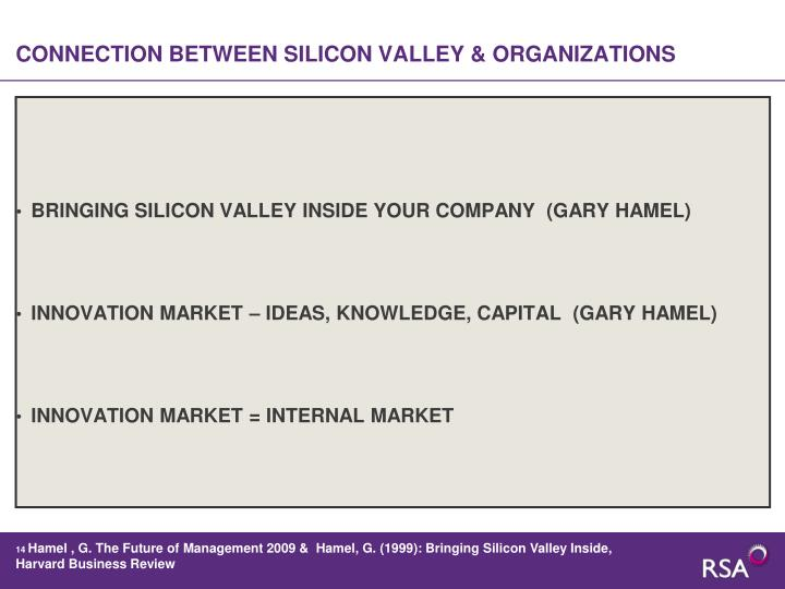 CONNECTION BETWEEN SILICON VALLEY & ORGANIZATIONS
