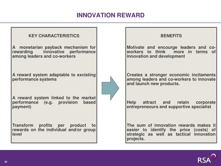 INNOVATION REWARD