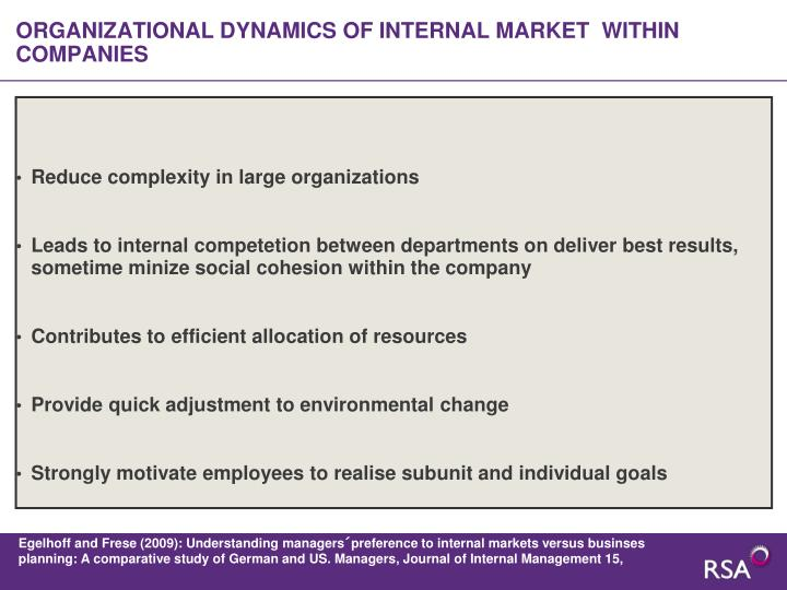 ORGANIZATIONAL DYNAMICS OF INTERNAL MARKET  WITHIN COMPANIES