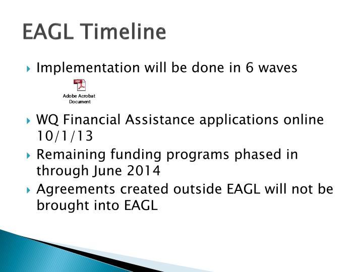 EAGL Timeline