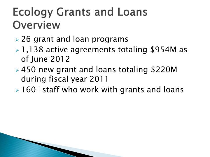 Ecology grants and loans overview