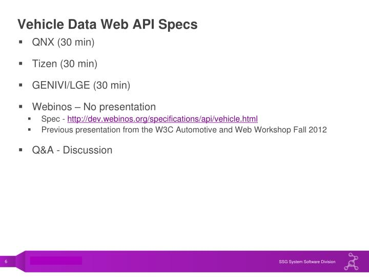 Vehicle Data Web API Specs