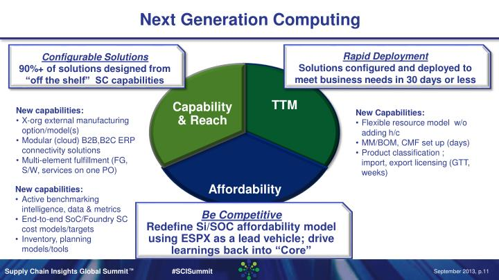 Next Generation Computing