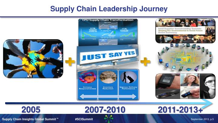 Supply Chain Leadership Journey