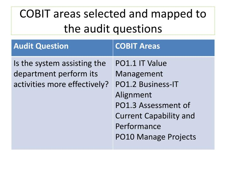 auditing quiz Sample exam questions in a financial statement audit, government auditing standards (yellow book) require that the scope of the review of compliance and internal control over financial reporting be specifically communicated to all of the following except the.