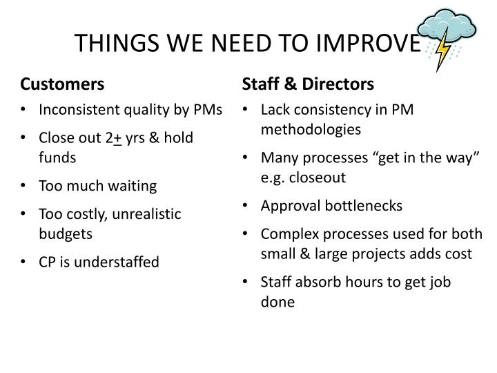 THINGS WE NEED TO IMPROVE